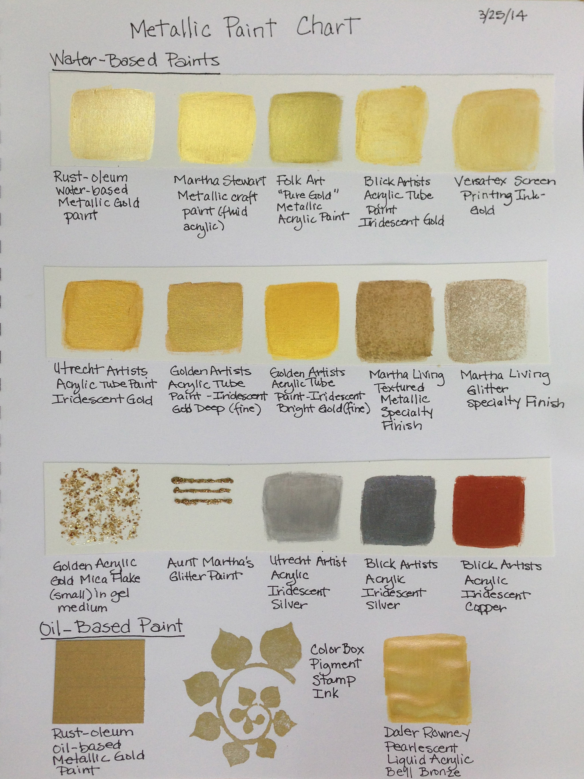 Folk art acrylic paint color chart - Metallic Gold Paint Chart